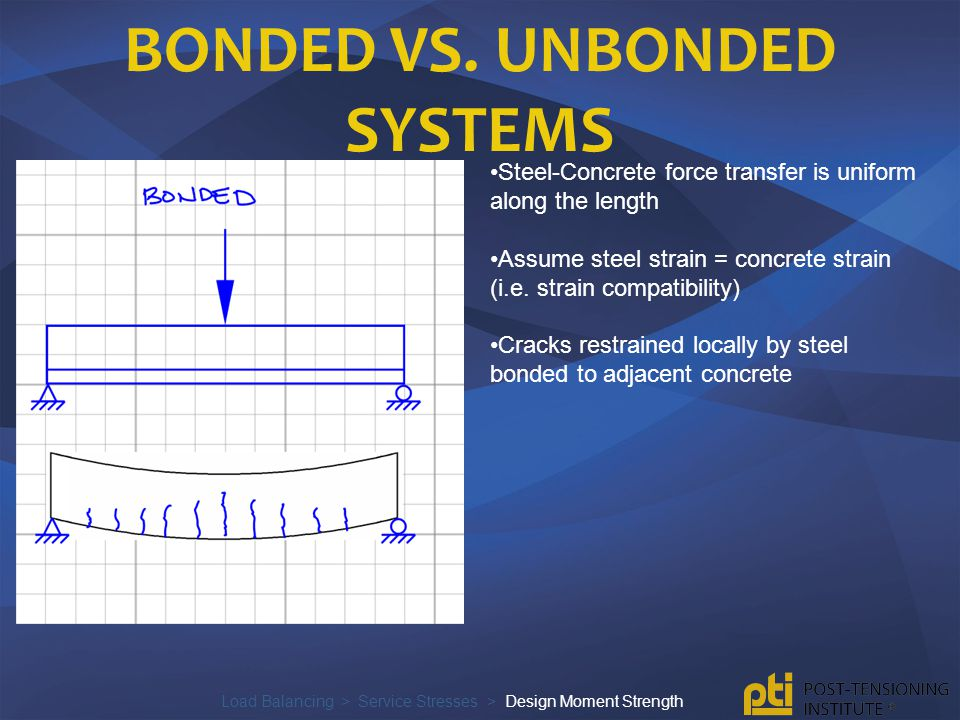 Bonded vs. Unbonded Systems