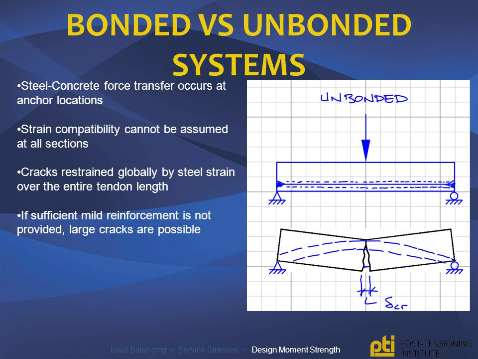 Bonded vs Unbonded Systems