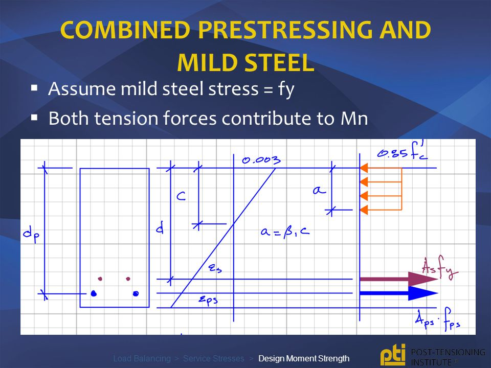 Combined prestressing and mild steel