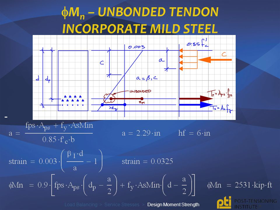 Mn – Unbonded Tendon incorporate mild steel