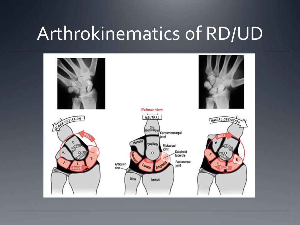 Arthrokinematics of RD/UD