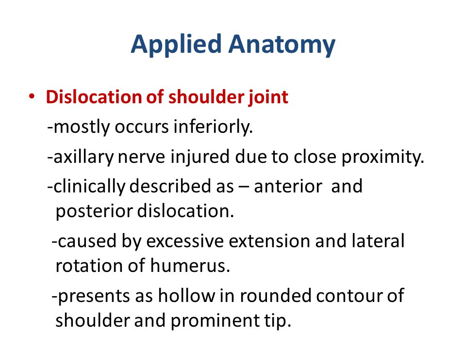 Applied Anatomy Dislocation of shoulder joint