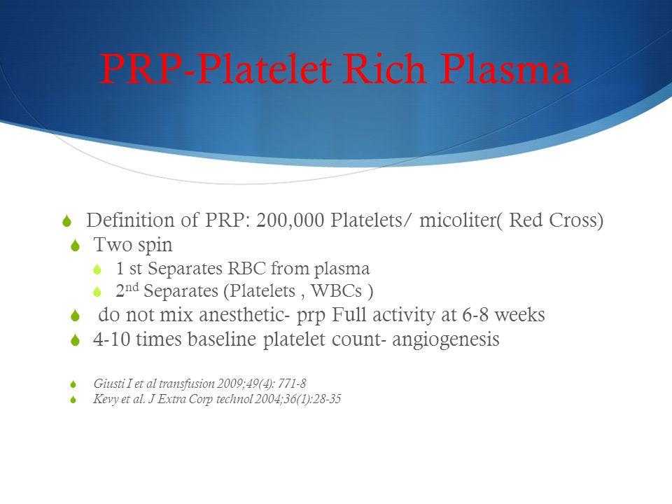 PRP-Platelet Rich Plasma