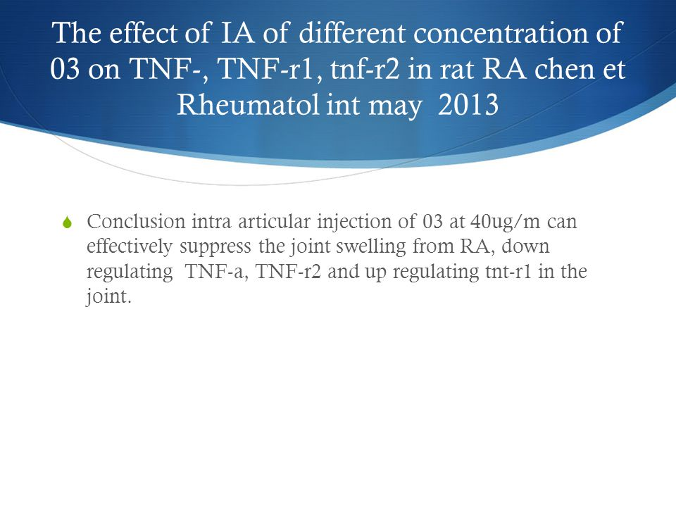 The effect of IA of different concentration of 03 on TNF-, TNF-r1, tnf-r2 in rat RA chen et Rheumatol int may 2013