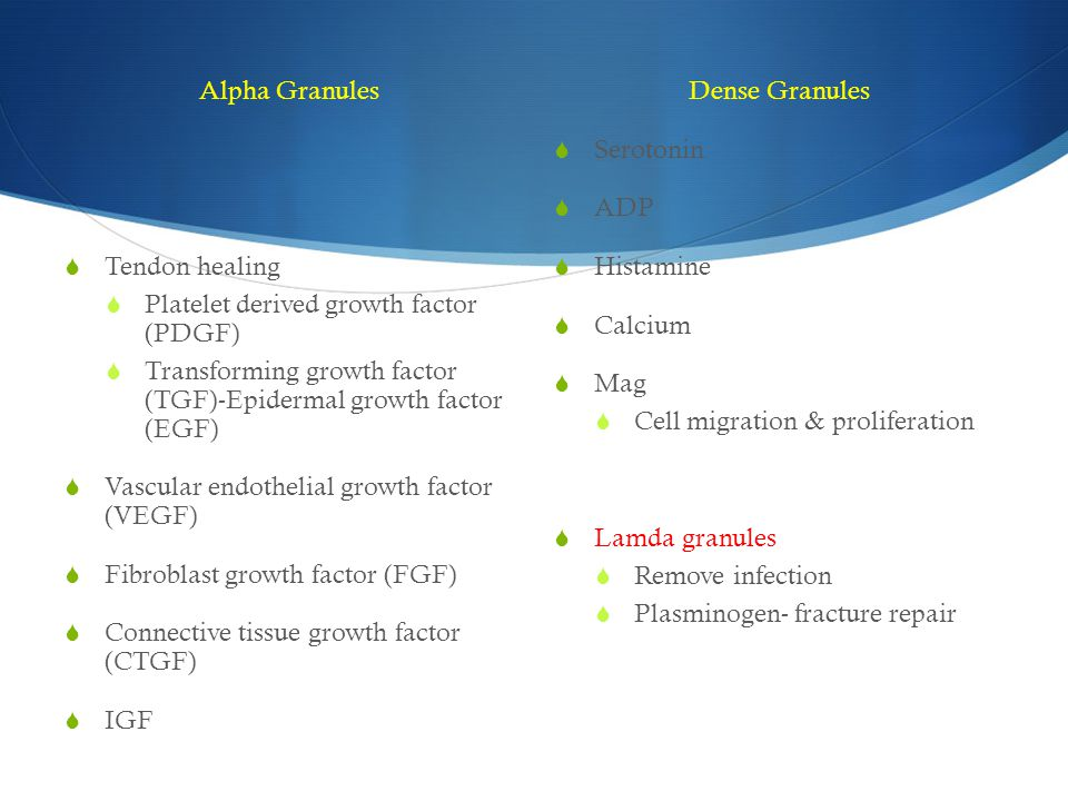 Alpha Granules Tendon healing. Platelet derived growth factor (PDGF) Transforming growth factor (TGF)-Epidermal growth factor (EGF)