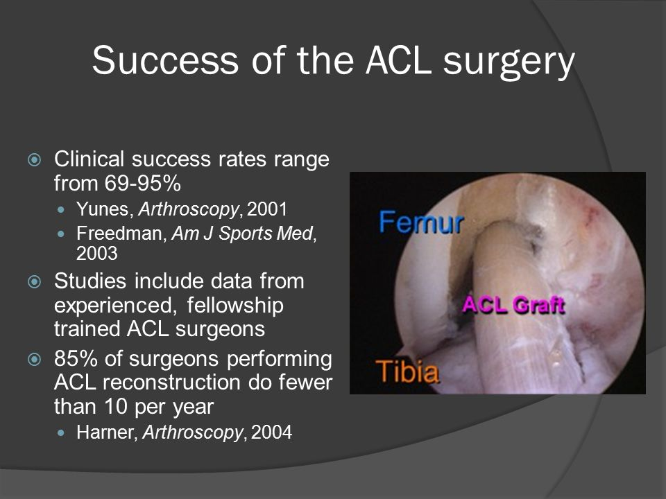 Success of the ACL surgery