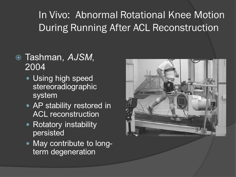 In Vivo: Abnormal Rotational Knee Motion During Running After ACL Reconstruction
