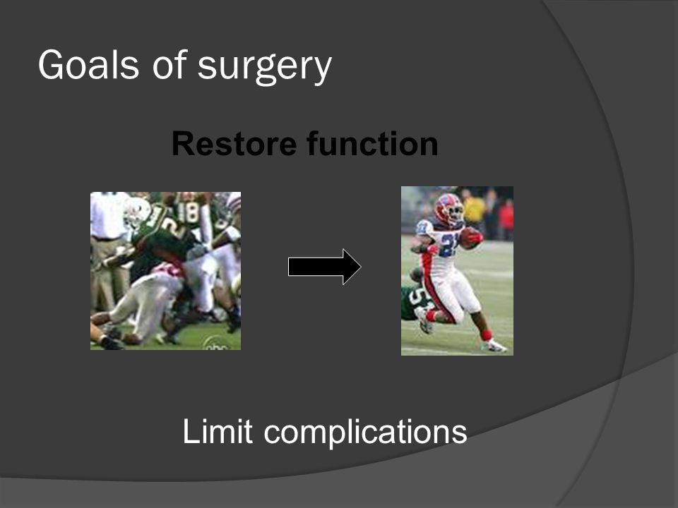 Goals of surgery Restore function Limit complications