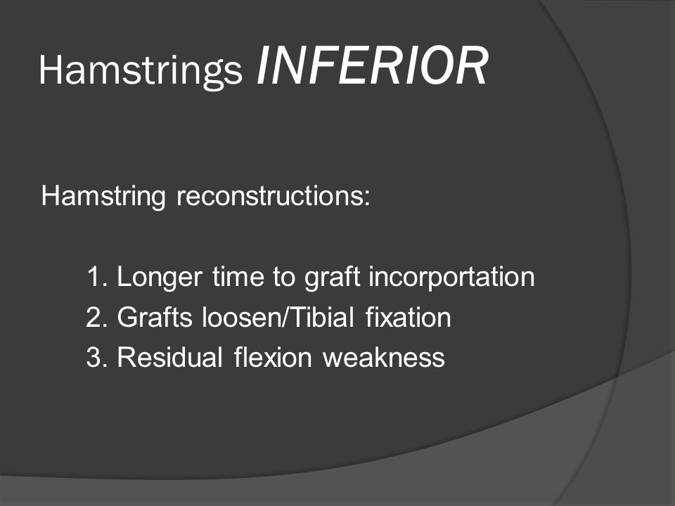 Hamstrings INFERIOR Hamstring reconstructions: