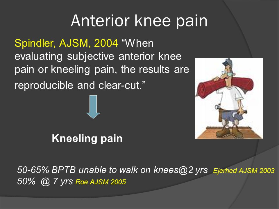 Anterior knee pain Spindler, AJSM, 2004 When evaluating subjective anterior knee pain or kneeling pain, the results are reproducible and clear-cut.