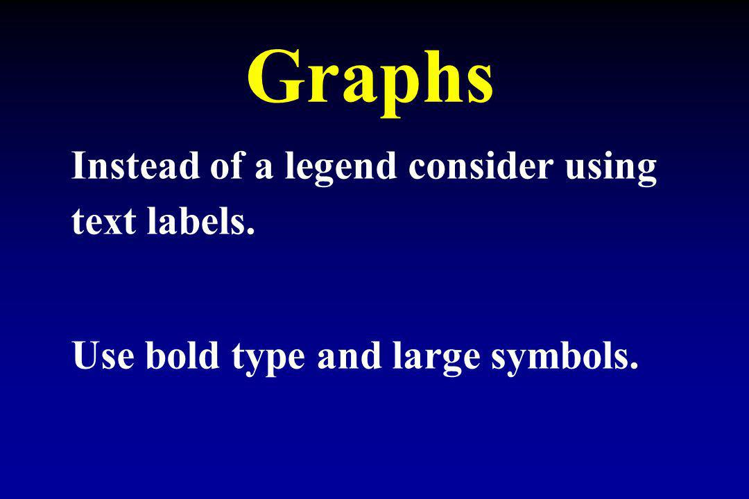Graphs Instead of a legend consider using text labels.
