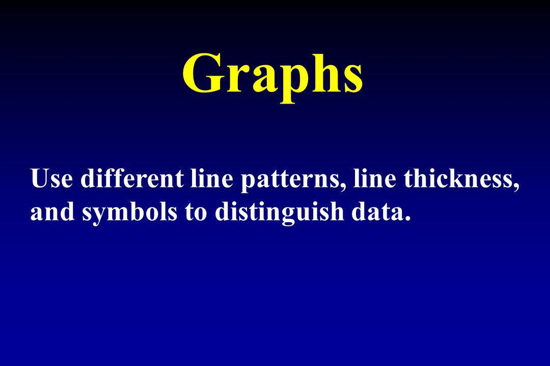 Graphs Use different line patterns, line thickness, and symbols to distinguish data.