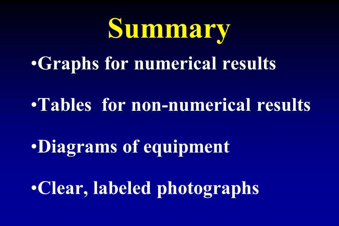 Summary Graphs for numerical results Tables for non-numerical results