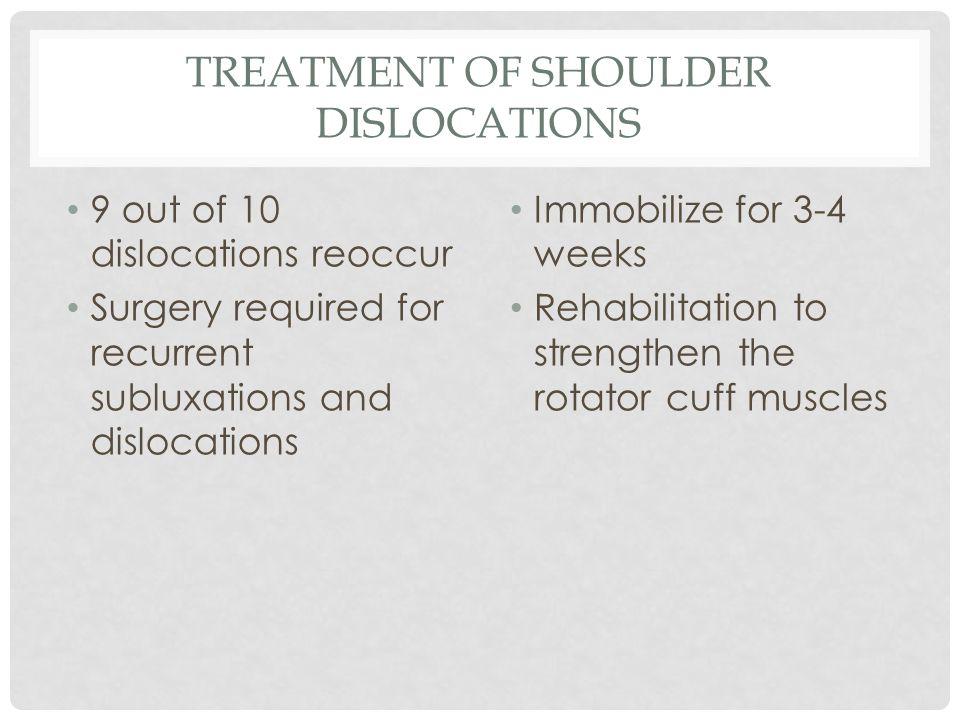 Treatment of Shoulder dislocations