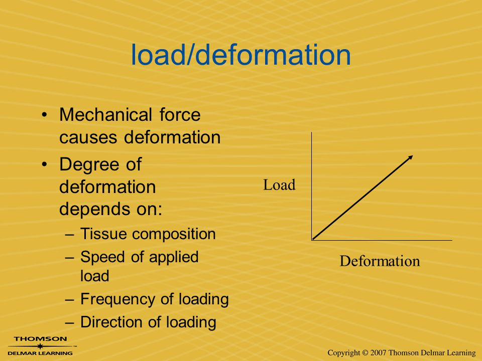 load/deformation Mechanical force causes deformation