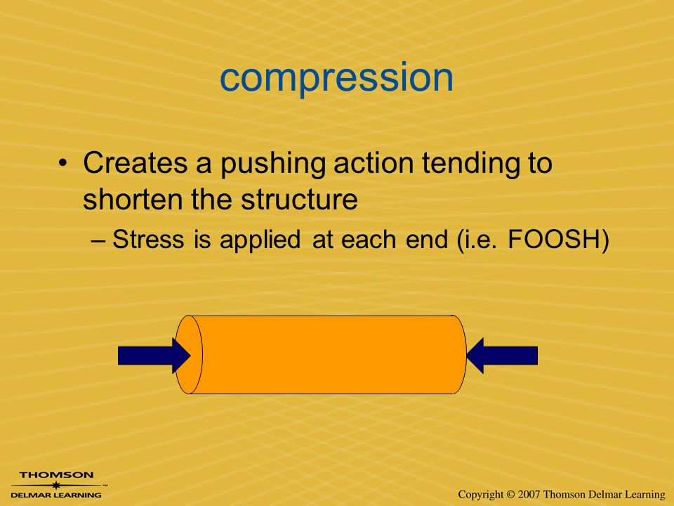compression Creates a pushing action tending to shorten the structure