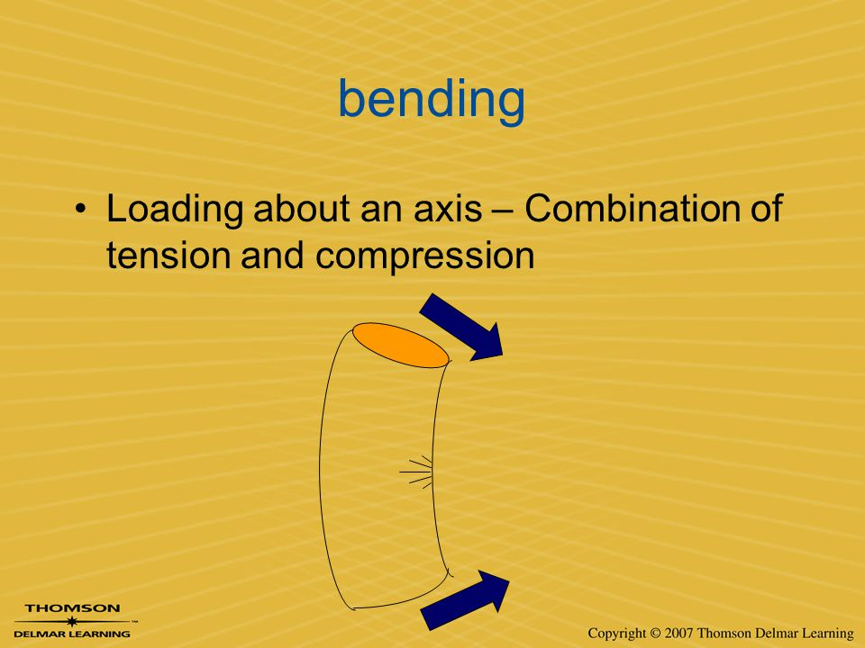 bending Loading about an axis – Combination of tension and compression