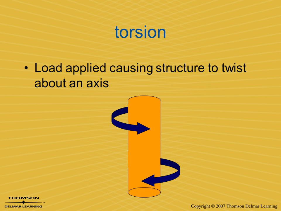 torsion Load applied causing structure to twist about an axis