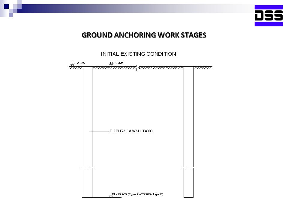 GROUND ANCHORING WORK STAGES