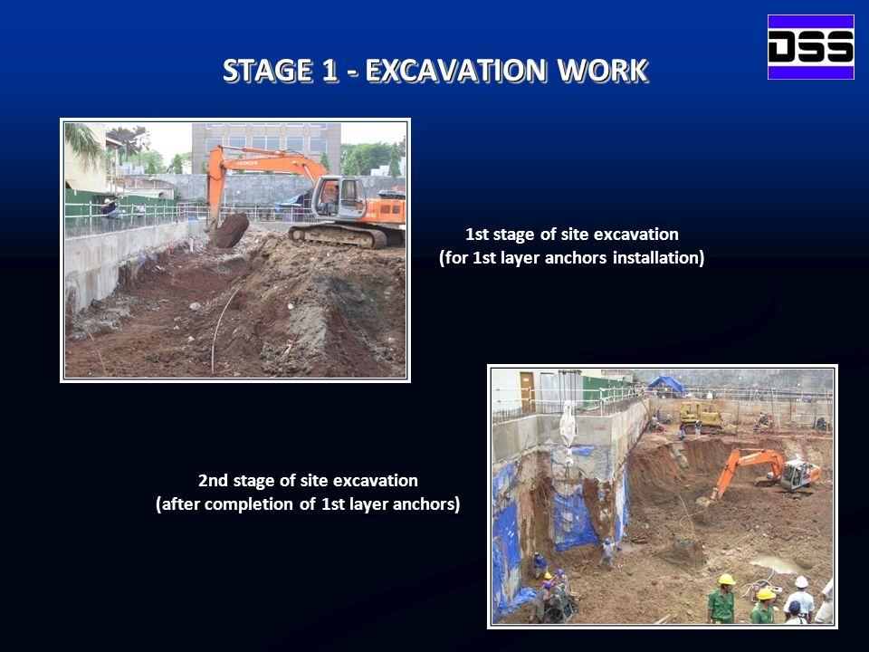 STAGE 1 - EXCAVATION WORK
