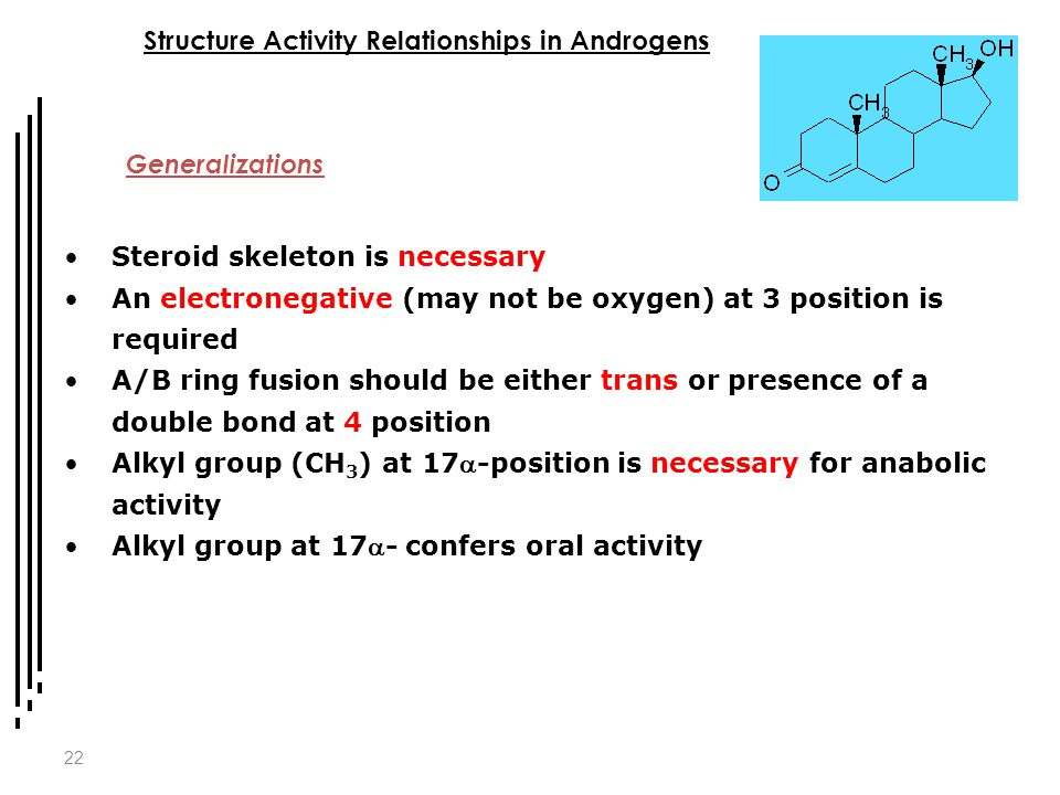 Structure Activity Relationships in Androgens