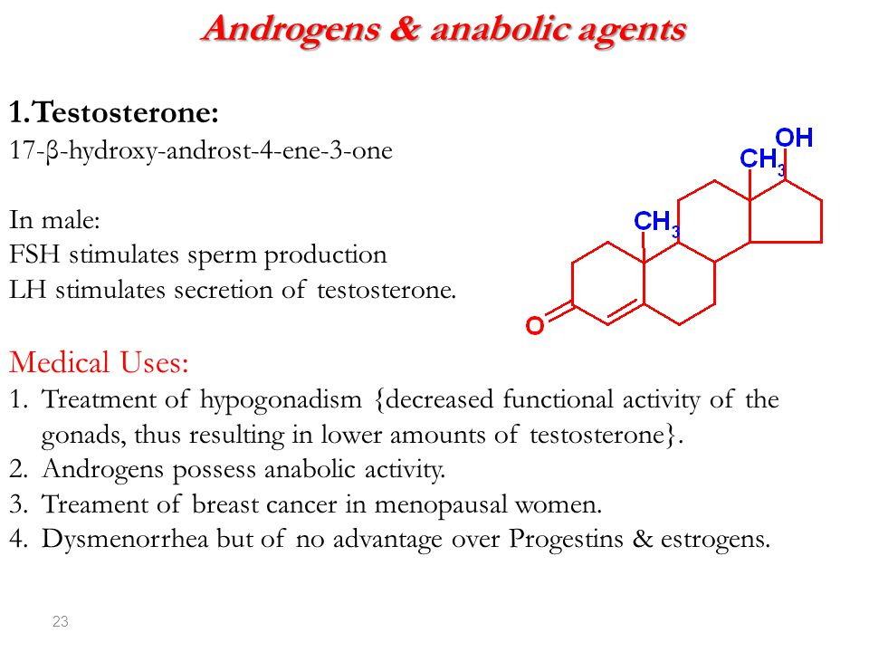 Androgens & anabolic agents