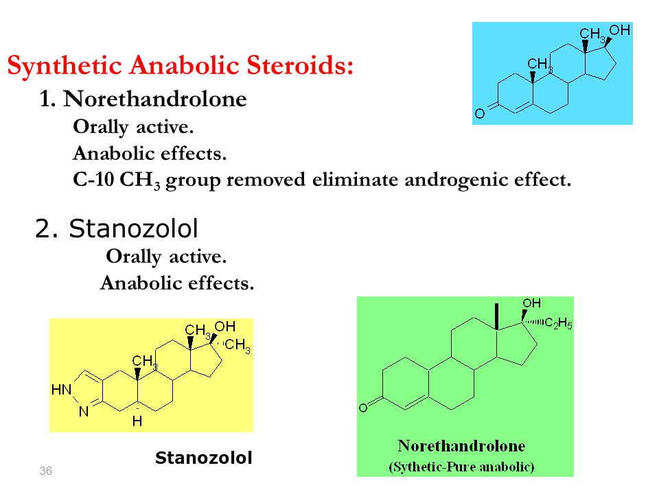 Synthetic Anabolic Steroids: