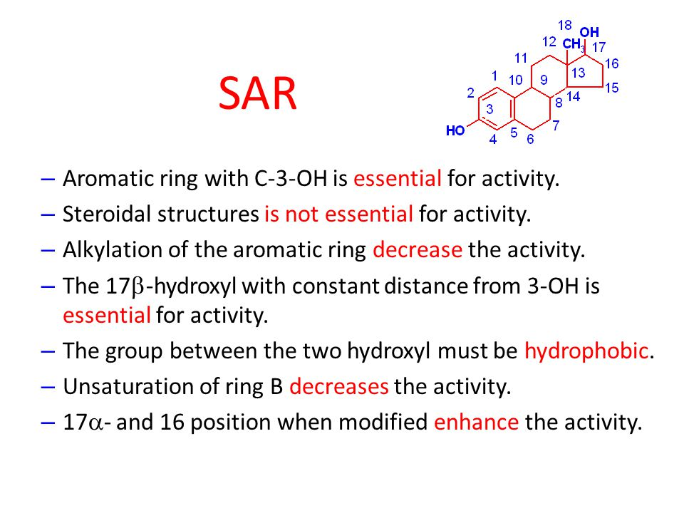 SAR Aromatic ring with C-3-OH is essential for activity.