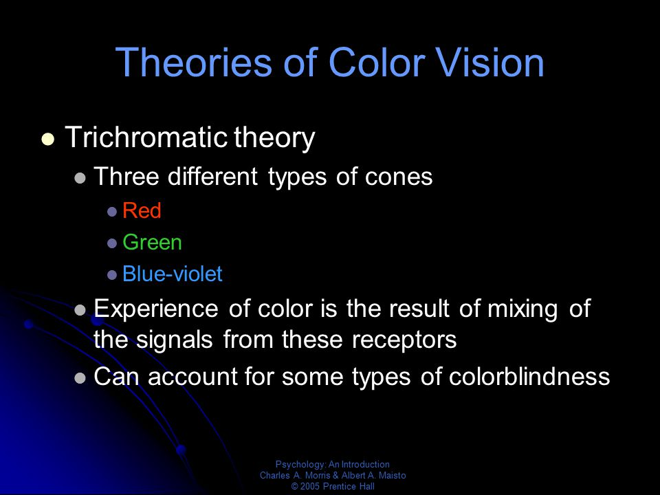 Theories of Color Vision