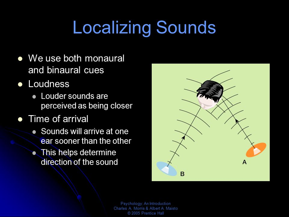 Localizing Sounds We use both monaural and binaural cues Loudness