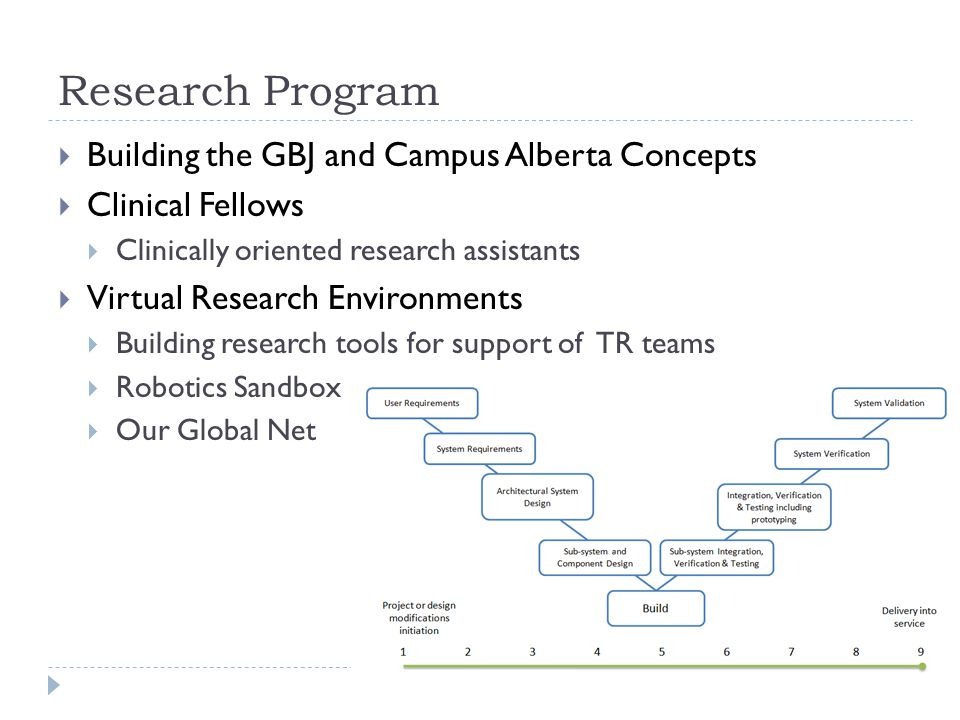 Research Program Building the GBJ and Campus Alberta Concepts