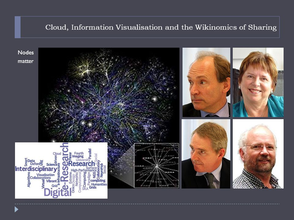 Cloud, Information Visualisation and the Wikinomics of Sharing