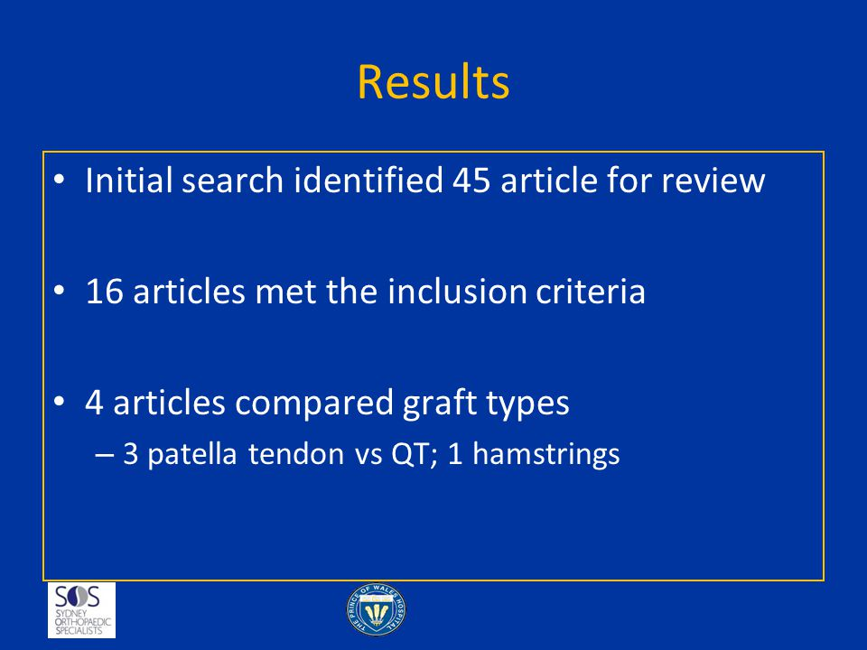 Results Initial search identified 45 article for review