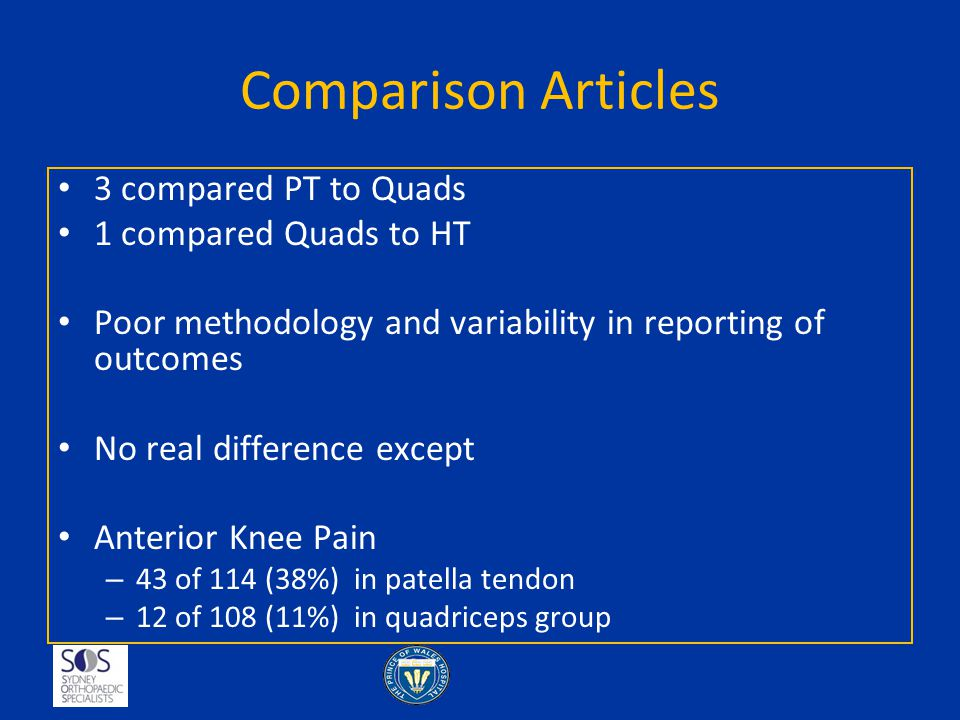 Comparison Articles 3 compared PT to Quads 1 compared Quads to HT