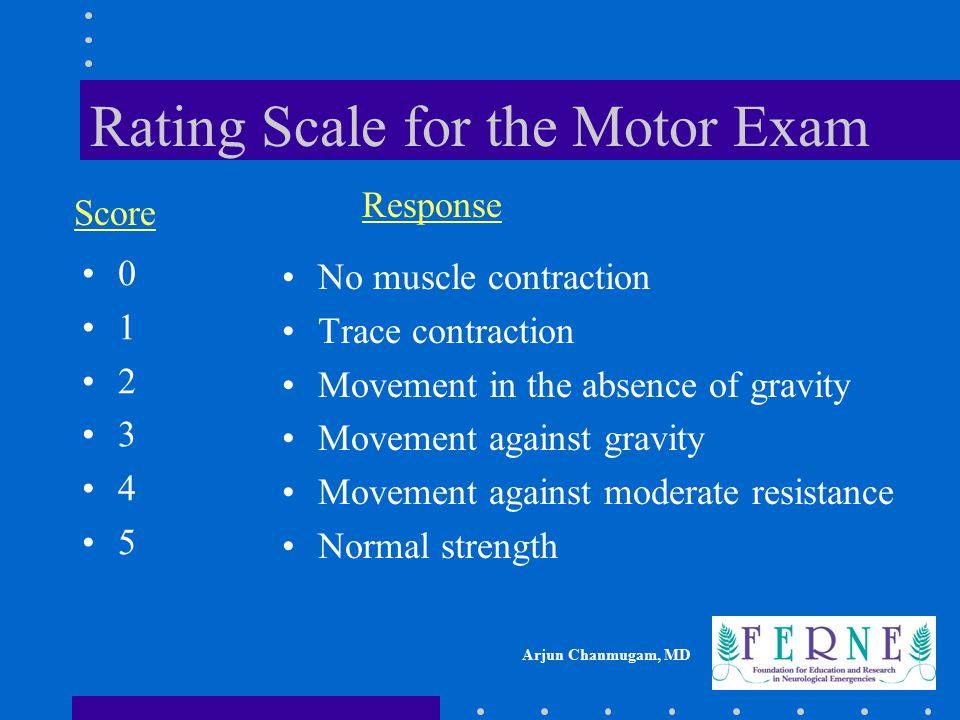 Rating Scale for the Motor Exam