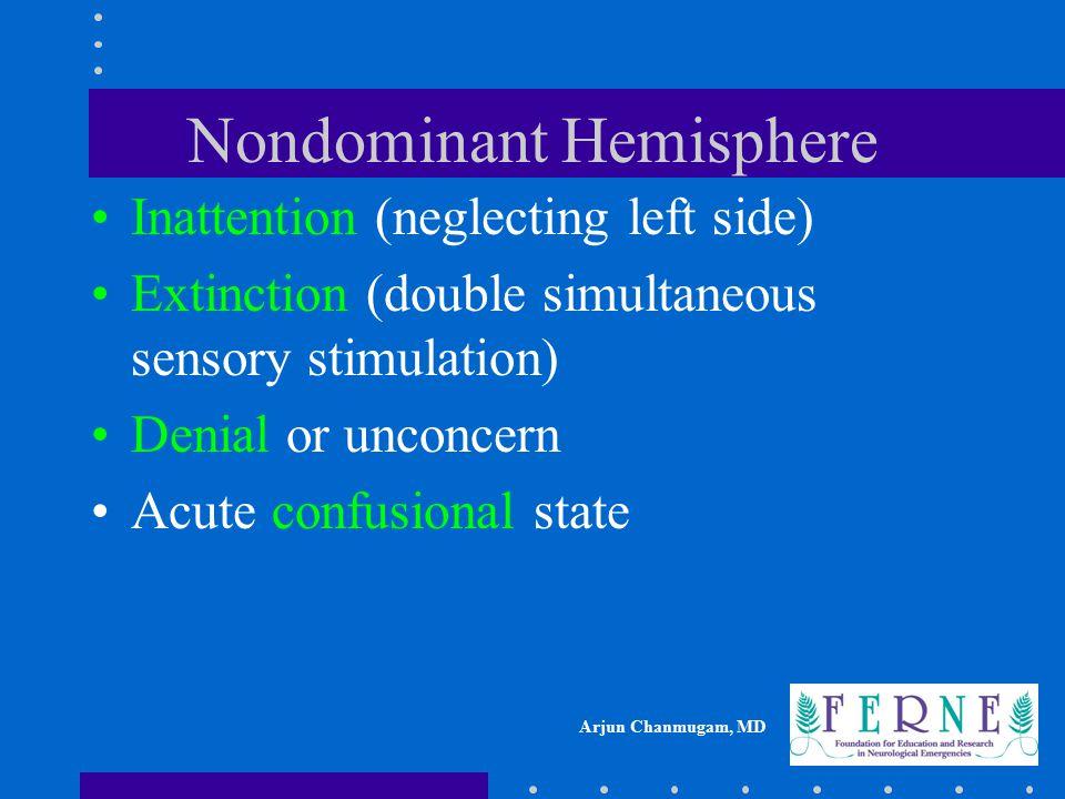 Nondominant Hemisphere
