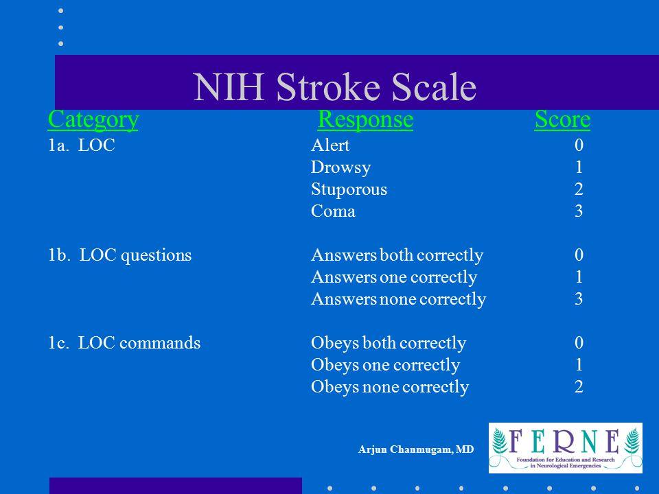 NIH Stroke Scale Category Response Score 1a. LOC Alert 0 Drowsy 1