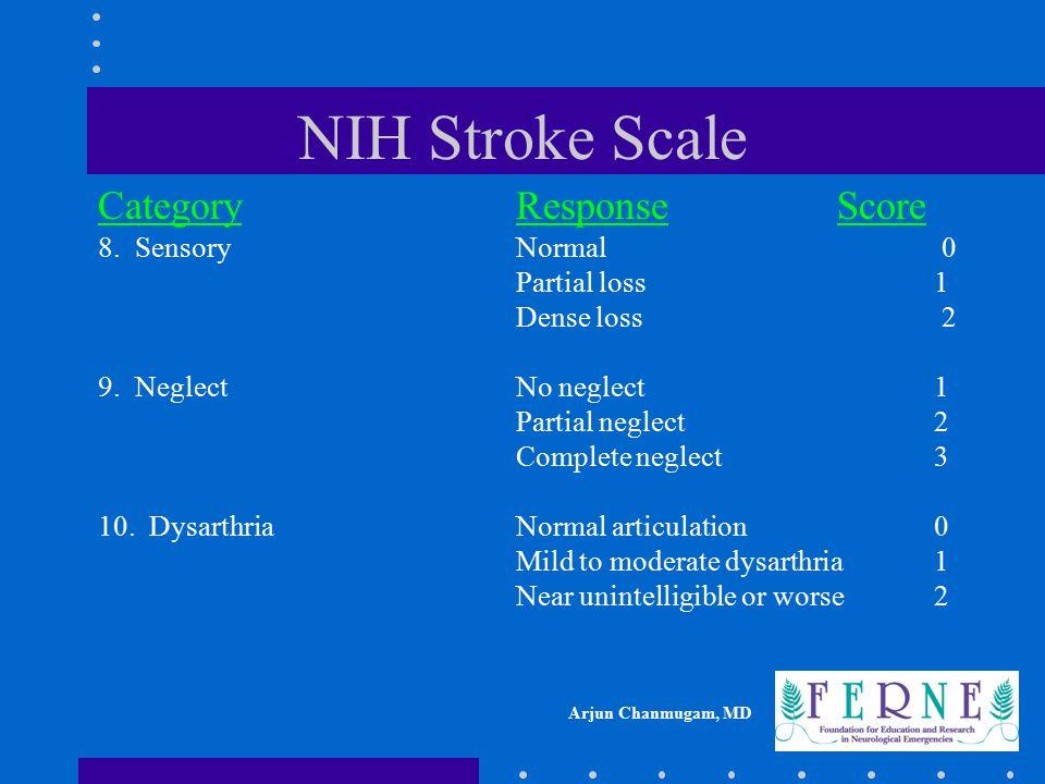 NIH Stroke Scale Category Response Score 8. Sensory Normal 0