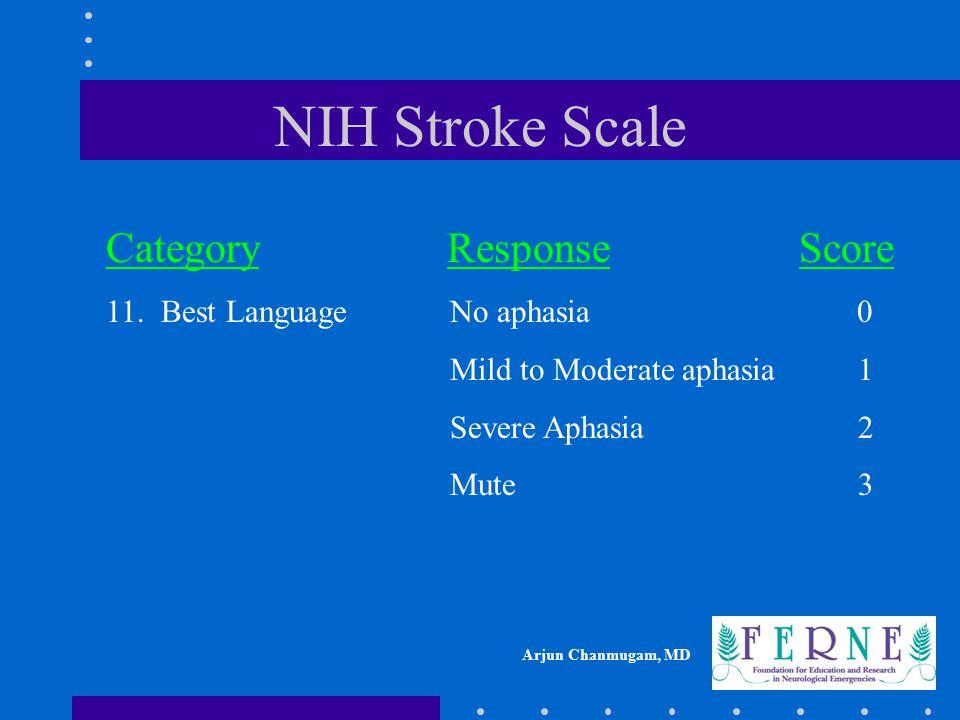 NIH Stroke Scale Category Response Score