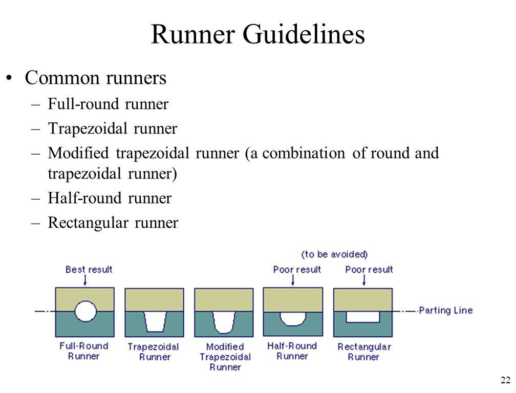 Runner Guidelines Common runners Full-round runner Trapezoidal runner