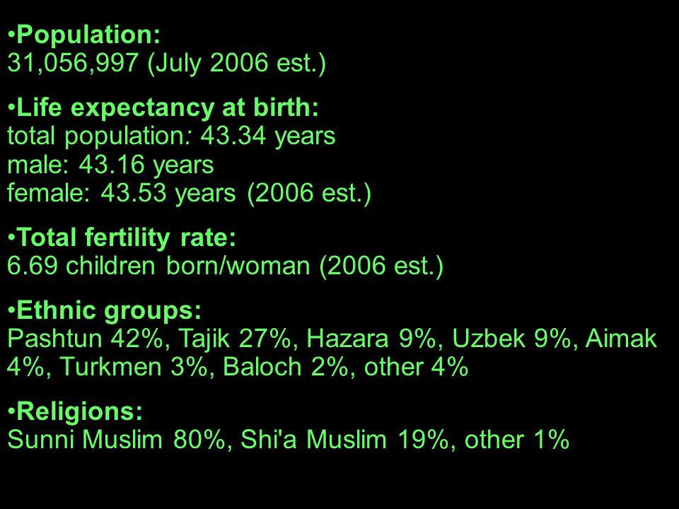 Population: 31,056,997 (July 2006 est.)