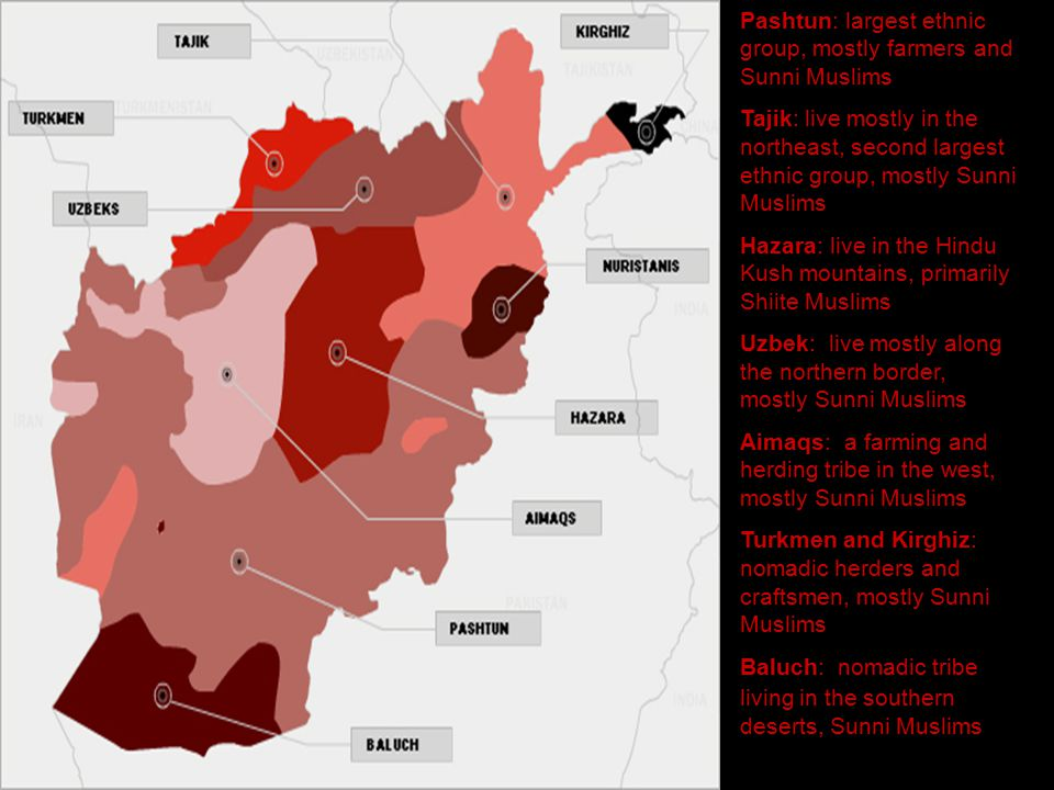 Pashtun: largest ethnic group, mostly farmers and Sunni Muslims