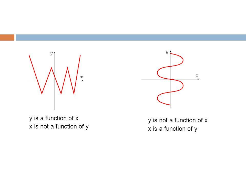 y is a function of x y is not a function of x x is not a function of y x is a function of y