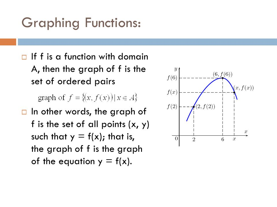 Graphing Functions: If f is a function with domain A, then the graph of f is the set of ordered pairs.