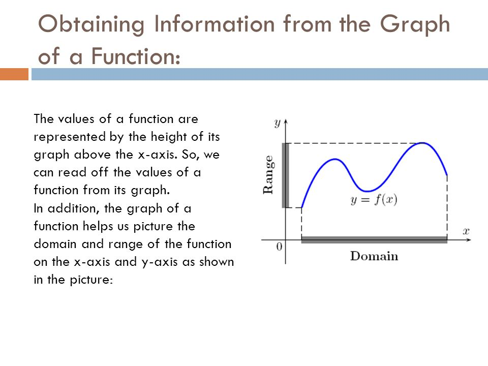 Obtaining Information from the Graph of a Function: