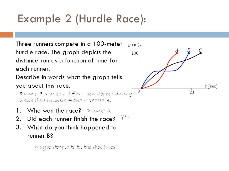 Example 2 (Hurdle Race):