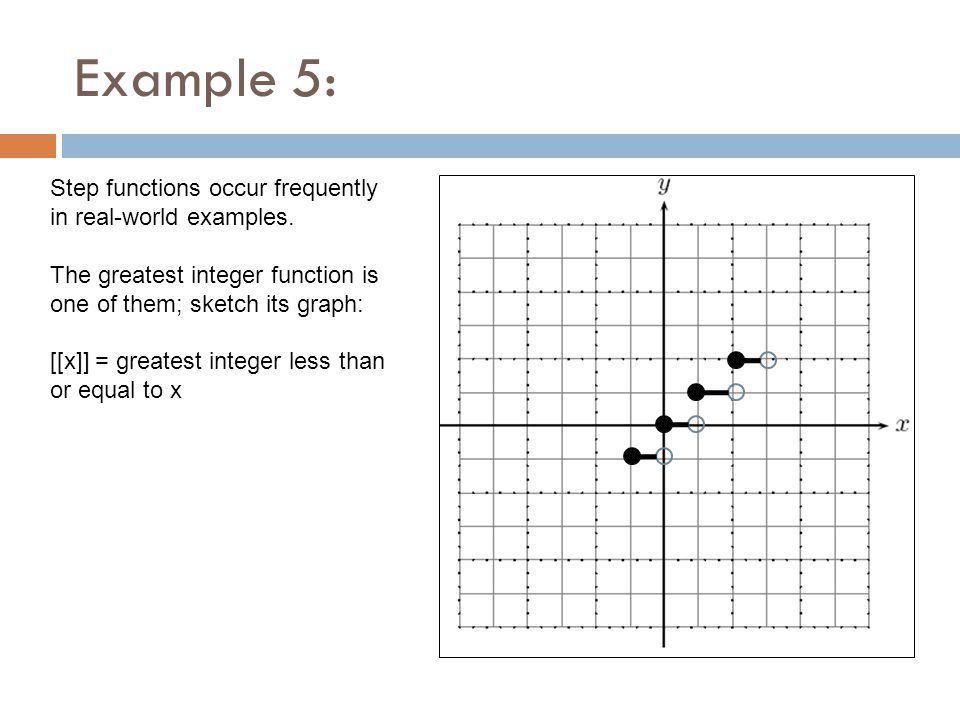Example 5: Step functions occur frequently in real-world examples.