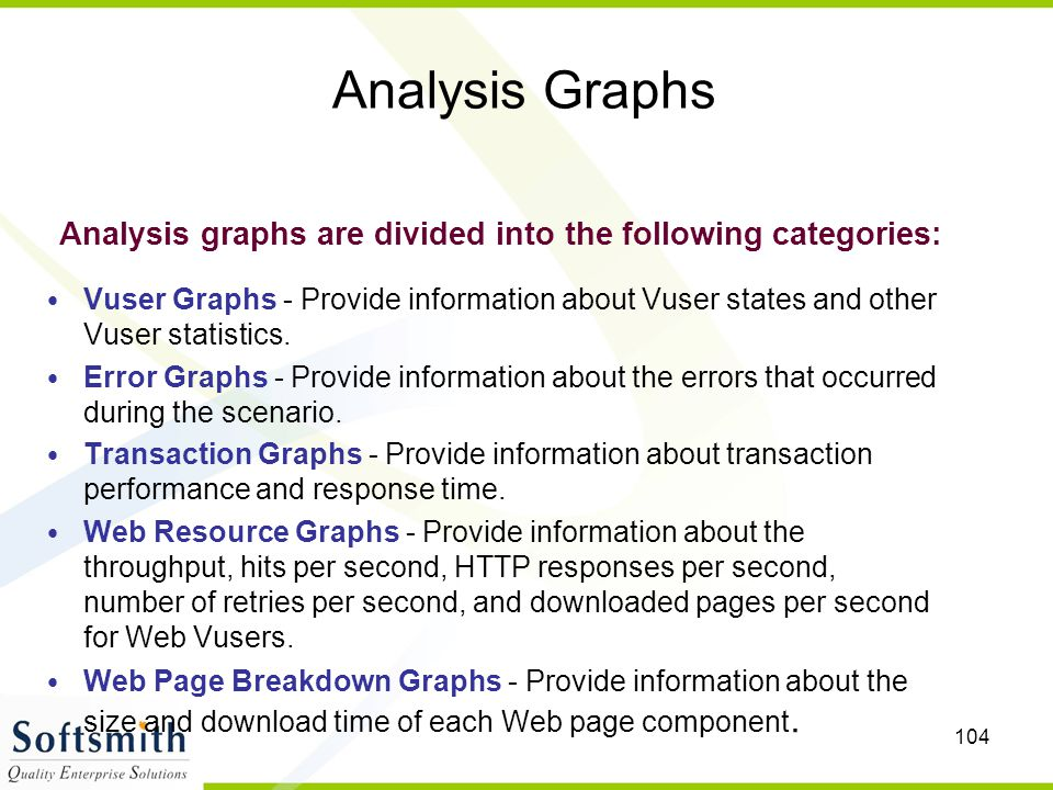 Analysis Graphs Analysis graphs are divided into the following categories:
