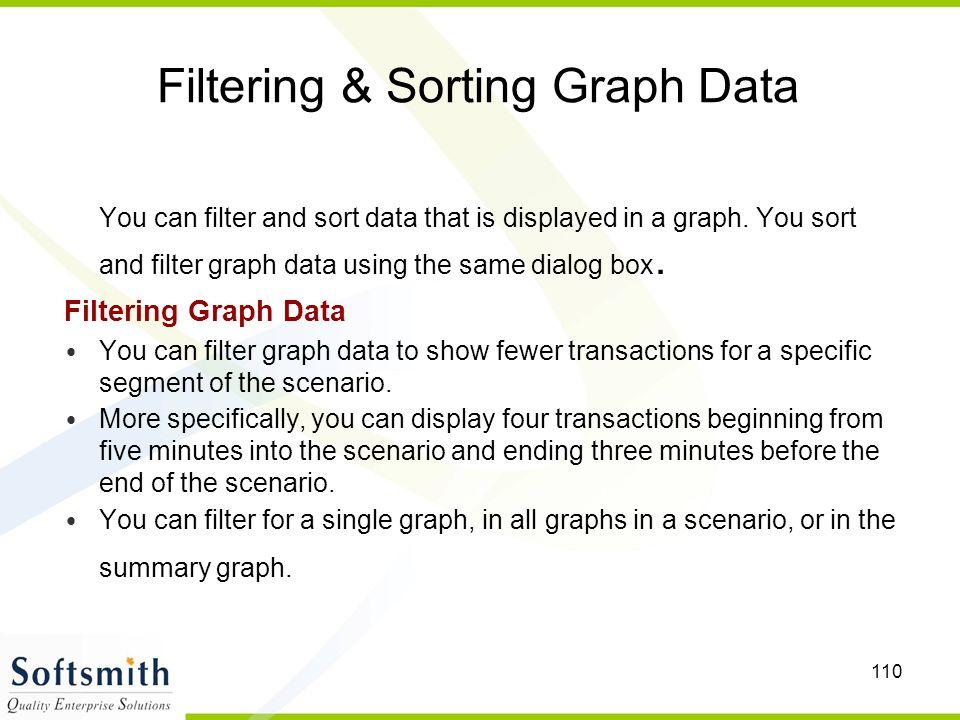 Filtering & Sorting Graph Data