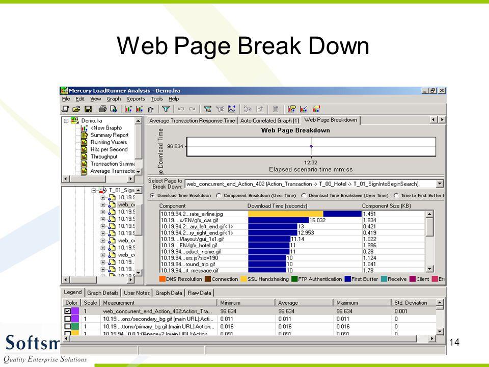 Web Page Break Down